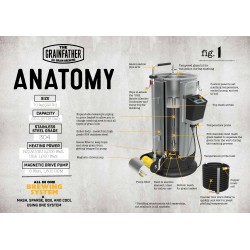 Grainfather - brewing system